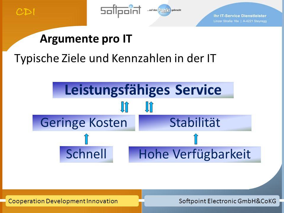 Softpoint Electronic GmbH&CoKGCooperation Development Innovation ITSM als Werkzeug