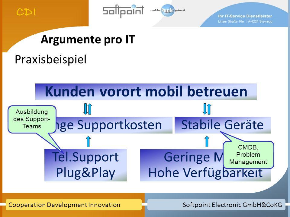 Softpoint Electronic GmbH&CoKGCooperation Development Innovation Argumente pro IT Praxisbeispiel Kunden vorort mobil betreuen Geringe SupportkostenSta