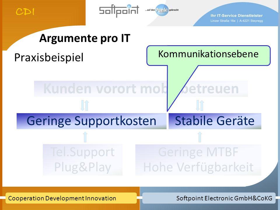 Softpoint Electronic GmbH&CoKGCooperation Development Innovation Argumente pro IT Praxisbeispiel Kunden vorort mobil betreuen Geringe MTBF Hohe Verfügbarkeit Tel.Support Plug&Play Geringe SupportkostenStabile Geräte Kommunikationsebene