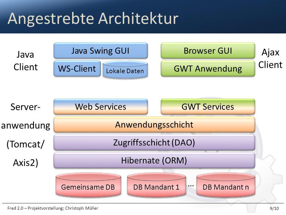 Fred 2.0 – Projektvorstellung; Christoph Müller Angestrebte Architektur Gemeinsame DB DB Mandant 1 DB Mandant n Hibernate (ORM) Zugriffsschicht (DAO)