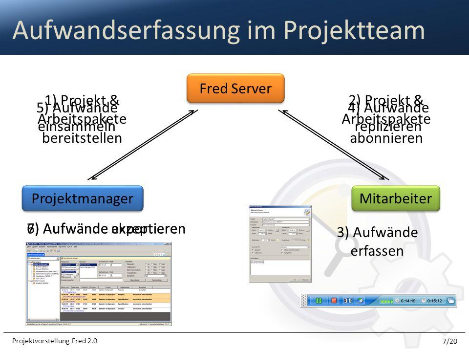 7) Aufwände exportieren6) Aufwände akzeptieren Aufwandserfassung im Projektteam 7/20 Projektvorstellung Fred 2.0 Mitarbeiter Fred Server Projektmanage