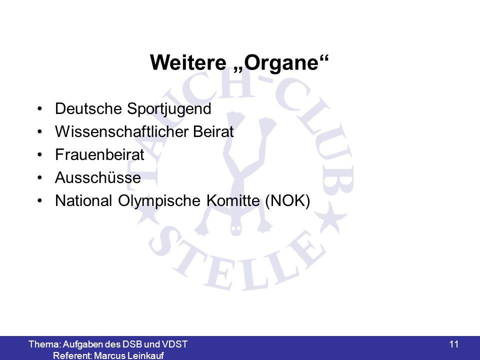 Thema: Aufgaben des DSB und VDST Referent: Marcus Leinkauf 11 Weitere Organe Deutsche Sportjugend Wissenschaftlicher Beirat Frauenbeirat Ausschüsse Na