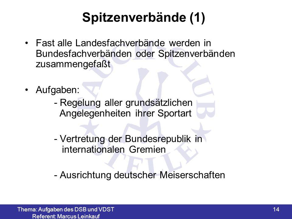 Thema: Aufgaben des DSB und VDST Referent: Marcus Leinkauf 14 Spitzenverbände (1) Fast alle Landesfachverbände werden in Bundesfachverbänden oder Spit