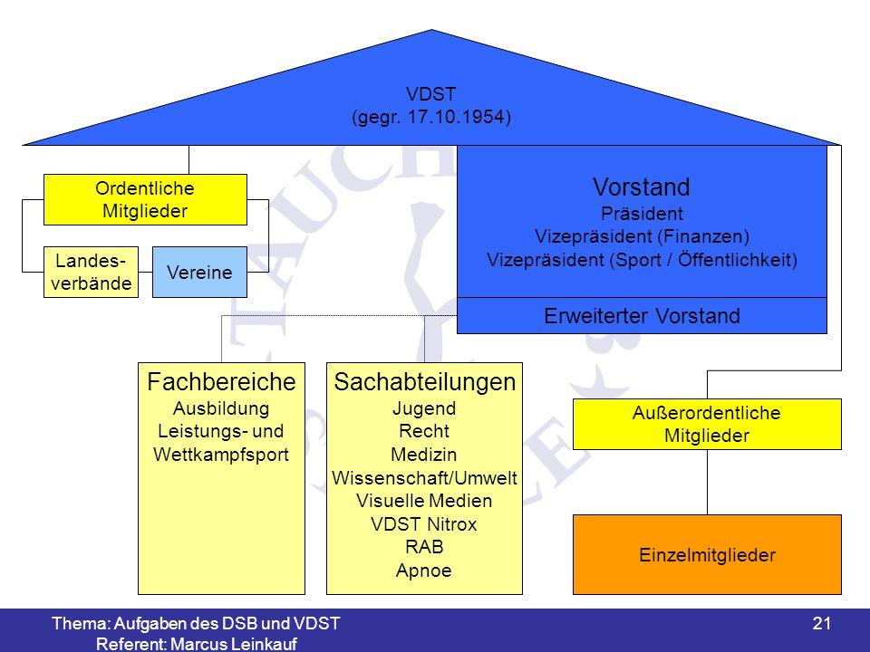 Thema: Aufgaben des DSB und VDST Referent: Marcus Leinkauf 21 VDST (gegr. 17.10.1954) Ordentliche Mitglieder Außerordentliche Mitglieder Einzelmitglie