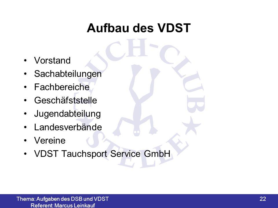 Thema: Aufgaben des DSB und VDST Referent: Marcus Leinkauf 22 Aufbau des VDST Vorstand Sachabteilungen Fachbereiche Geschäfststelle Jugendabteilung La