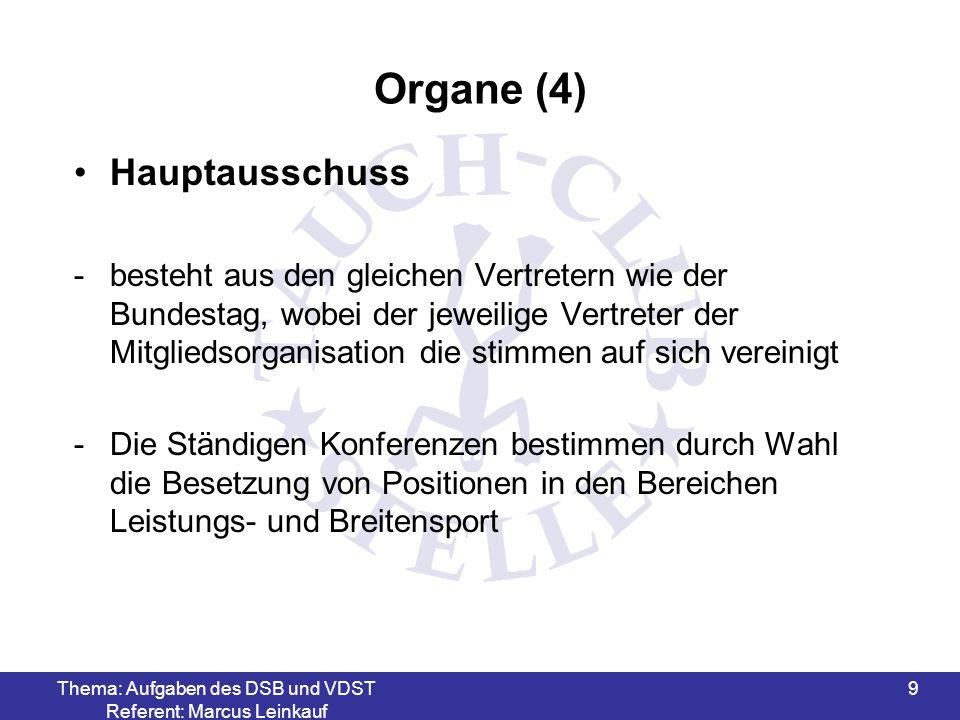 Thema: Aufgaben des DSB und VDST Referent: Marcus Leinkauf 9 Organe (4) Hauptausschuss -besteht aus den gleichen Vertretern wie der Bundestag, wobei d