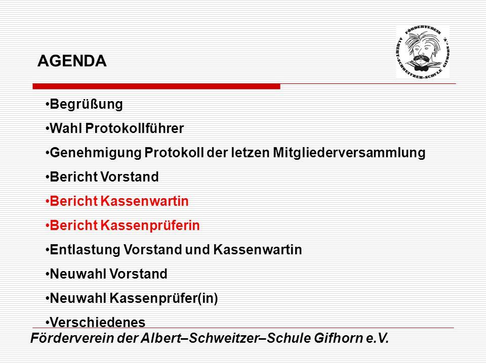 Begrüßung Wahl Protokollführer Genehmigung Protokoll der letzen Mitgliederversammlung Bericht Vorstand Bericht Kassenwartin Bericht Kassenprüferin Ent