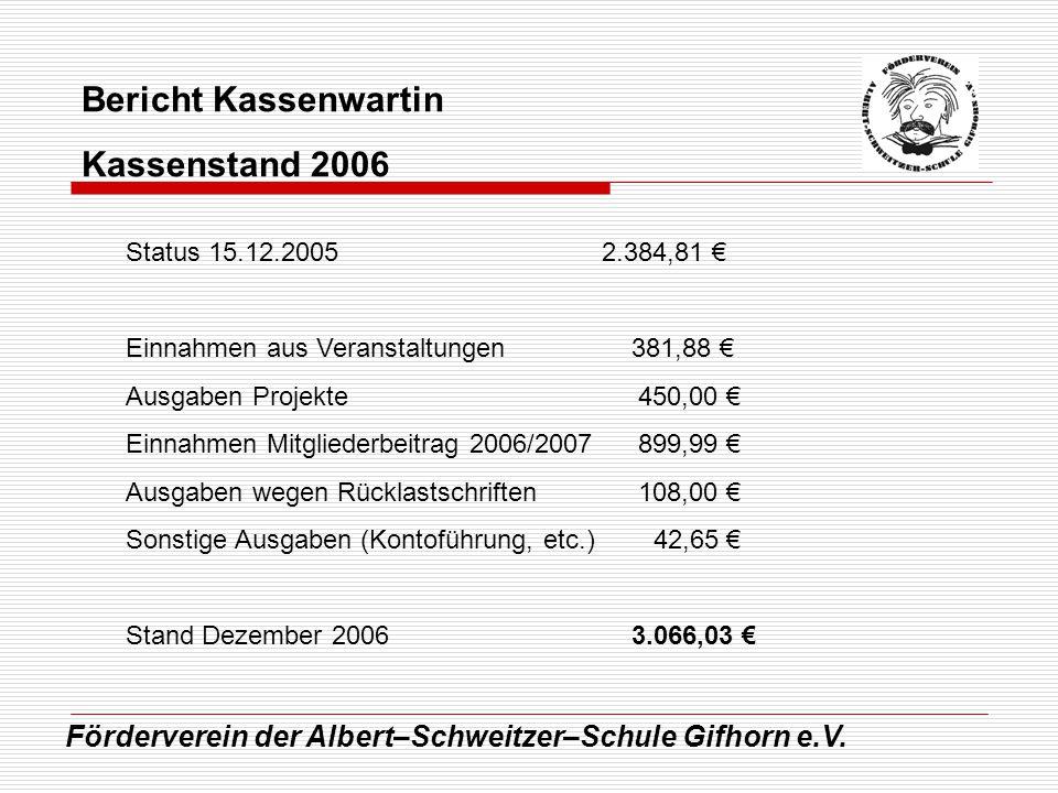 Förderverein der Albert–Schweitzer–Schule Gifhorn e.V. Bericht Kassenwartin Kassenstand 2006 Status 15.12.20052.384,81 Einnahmen aus Veranstaltungen 3