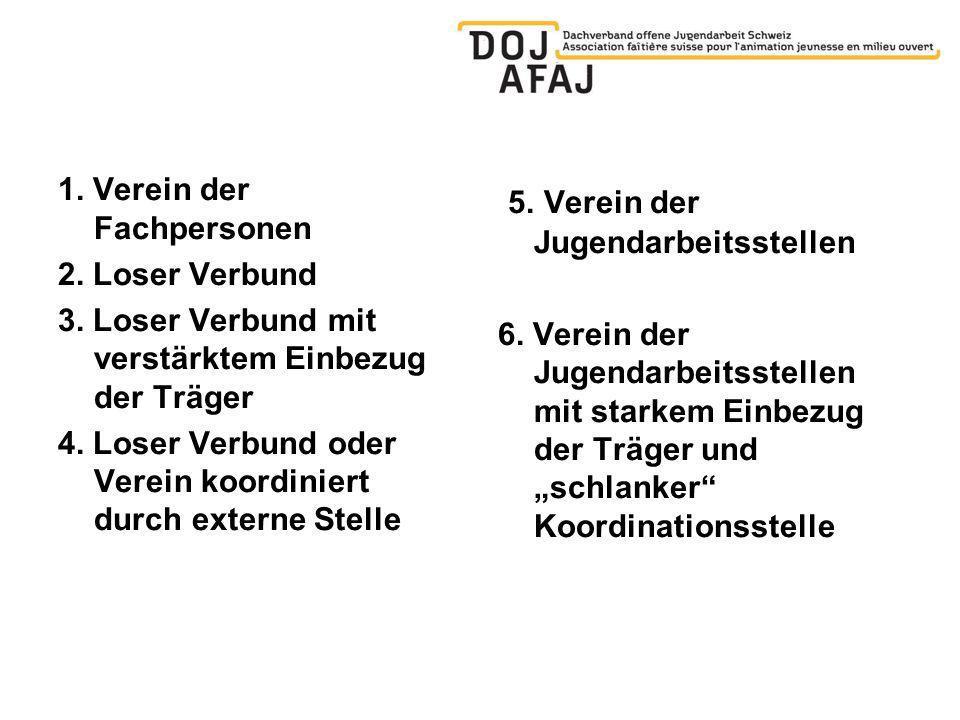1. Verein der Fachpersonen 2. Loser Verbund 3.