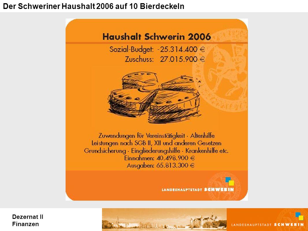 Dezernat II Finanzen Der Schweriner Haushalt 2006 auf 10 Bierdeckeln