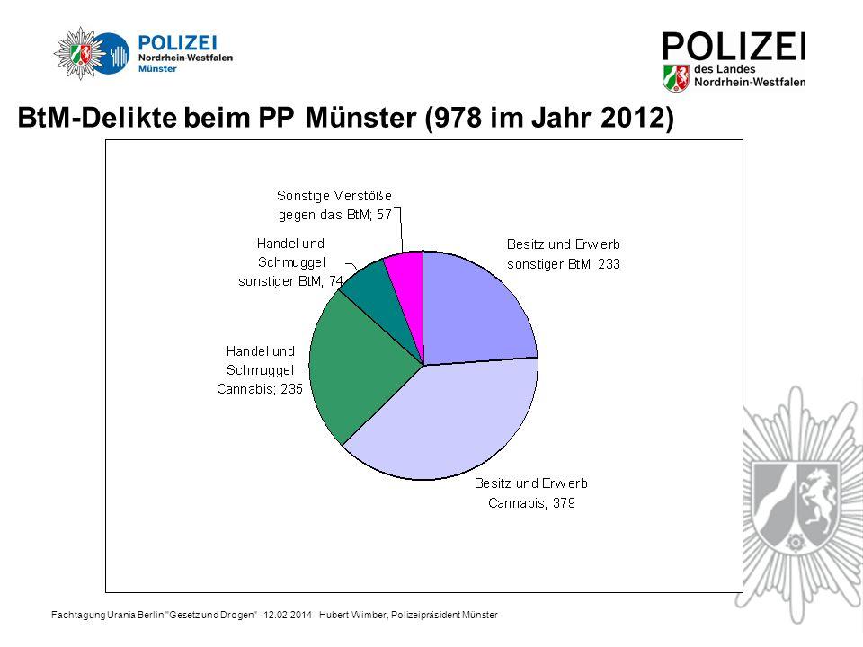 Fachtagung Urania Berlin Gesetz und Drogen - 12.02.2014 - Hubert Wimber, Polizeipräsident Münster BtM-Delikte beim PP Münster (978 im Jahr 2012)