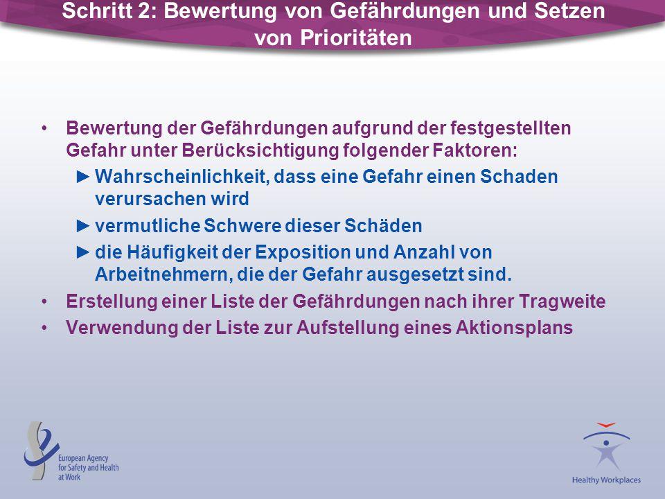 Schritt 2: Bewertung von Gefährdungen und Setzen von Prioritäten Bewertung der Gefährdungen aufgrund der festgestellten Gefahr unter Berücksichtigung