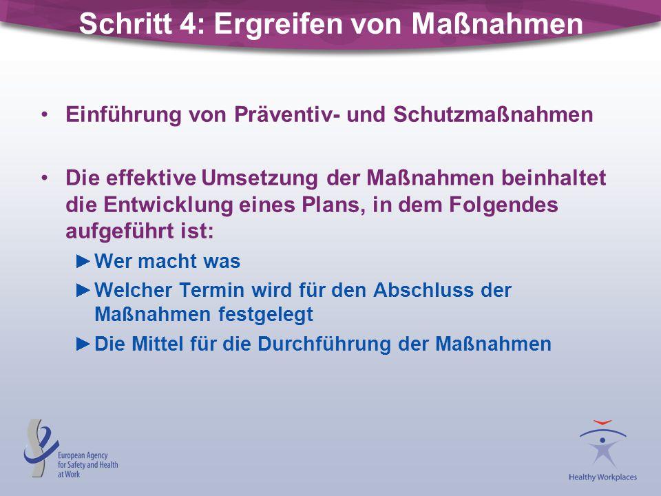Schritt 4: Ergreifen von Maßnahmen Einführung von Präventiv- und Schutzmaßnahmen Die effektive Umsetzung der Maßnahmen beinhaltet die Entwicklung eine
