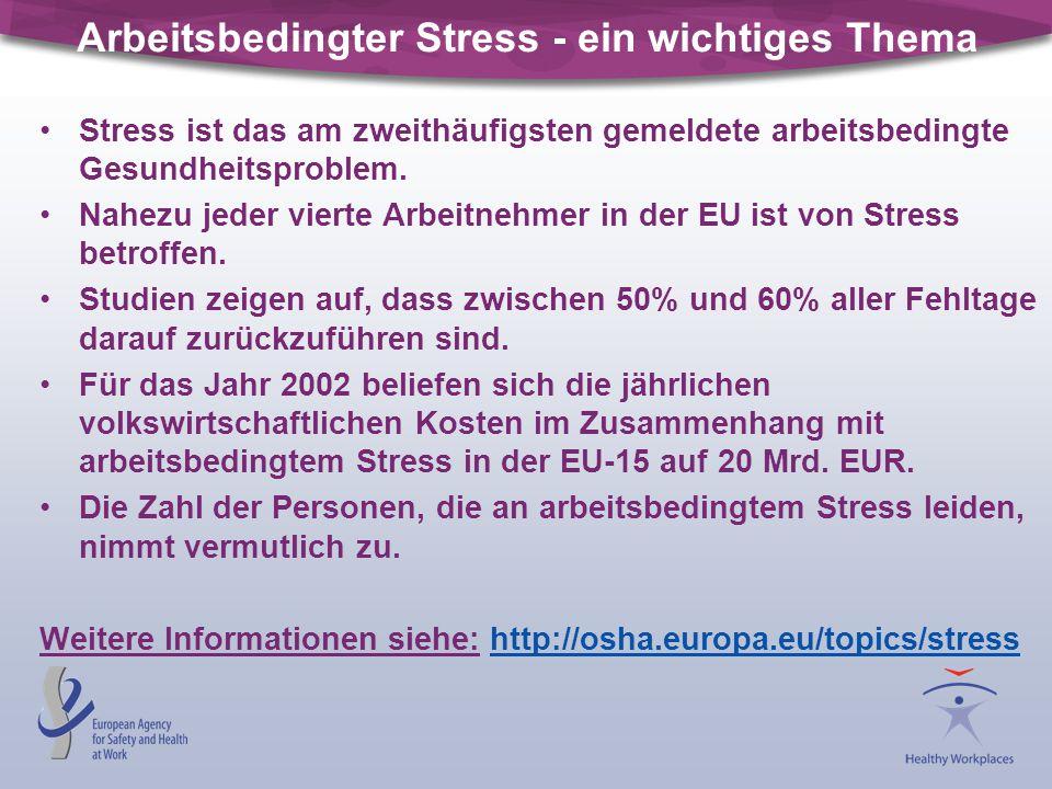 Arbeitsbedingter Stress - ein wichtiges Thema Stress ist das am zweithäufigsten gemeldete arbeitsbedingte Gesundheitsproblem. Nahezu jeder vierte Arbe