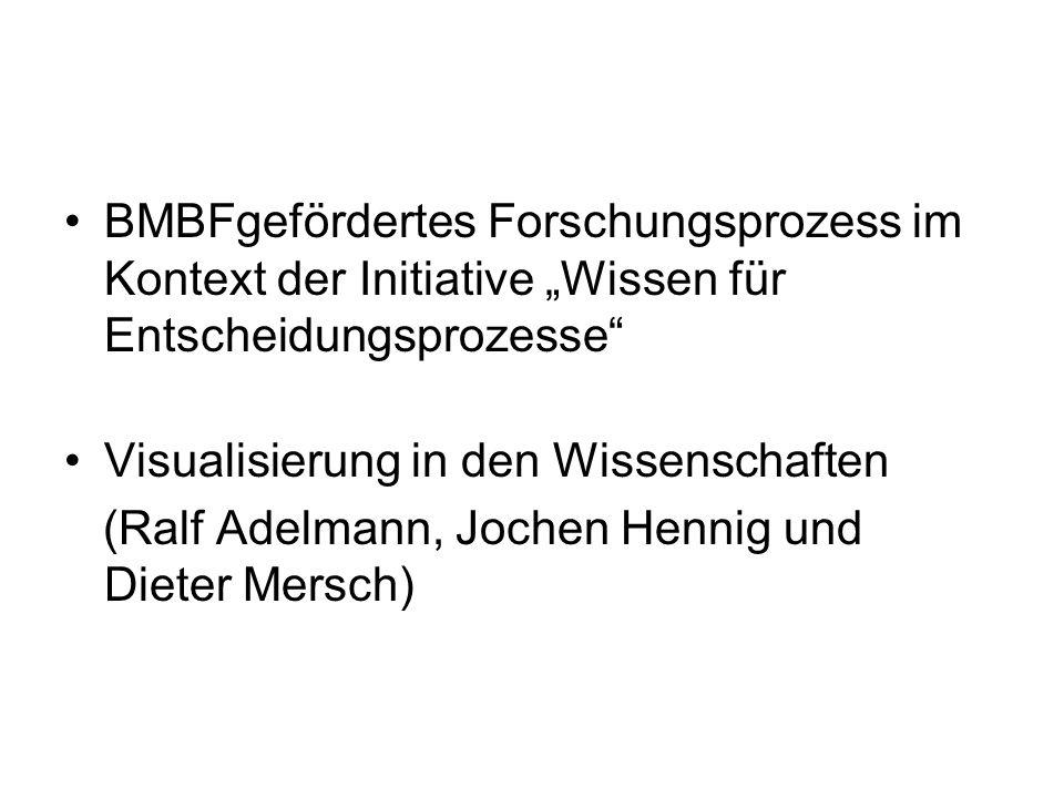 BMBFgefördertes Forschungsprozess im Kontext der Initiative Wissen für Entscheidungsprozesse Visualisierung in den Wissenschaften (Ralf Adelmann, Jochen Hennig und Dieter Mersch)