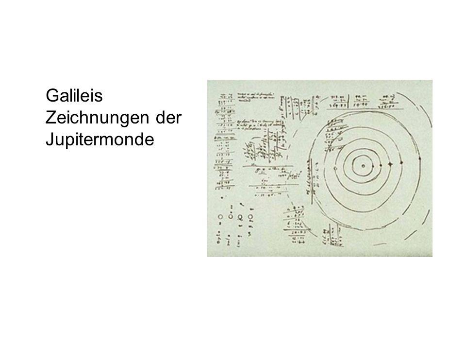 Galileis Zeichnungen der Jupitermonde