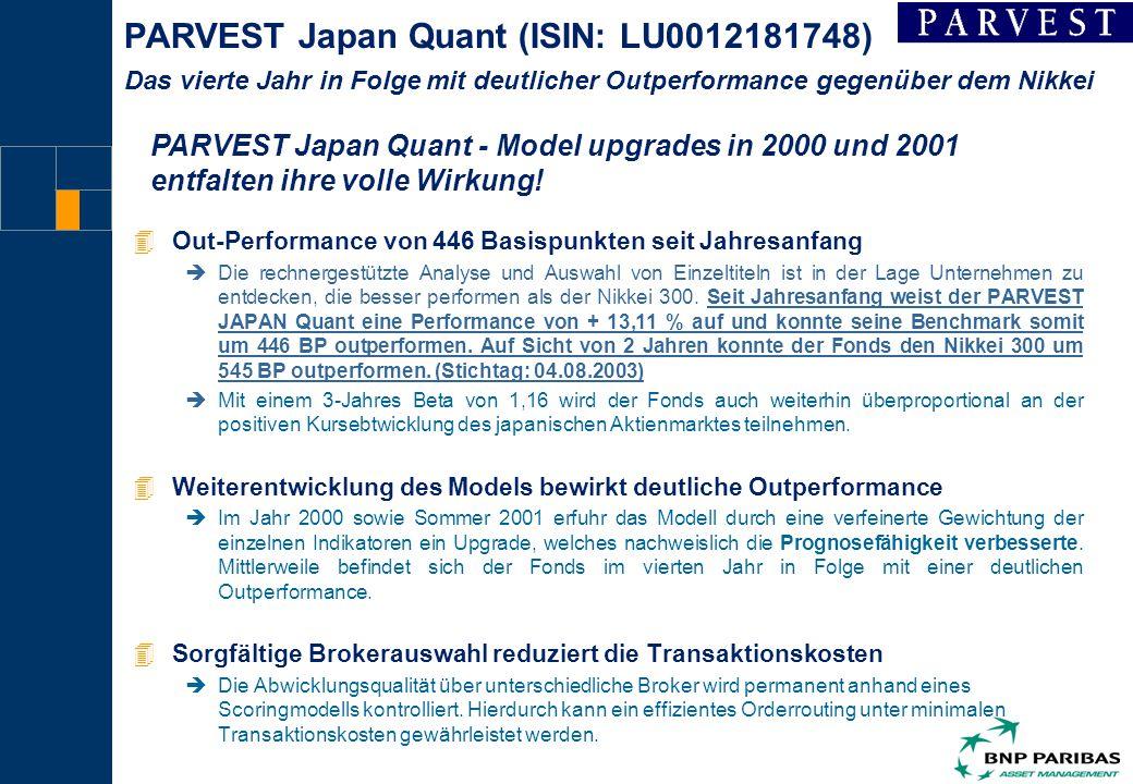 2 PARVEST Japan Quant (ISIN: LU0012181748) 4Out-Performance von 446 Basispunkten seit Jahresanfang èDie rechnergestützte Analyse und Auswahl von Einzeltiteln ist in der Lage Unternehmen zu entdecken, die besser performen als der Nikkei 300.