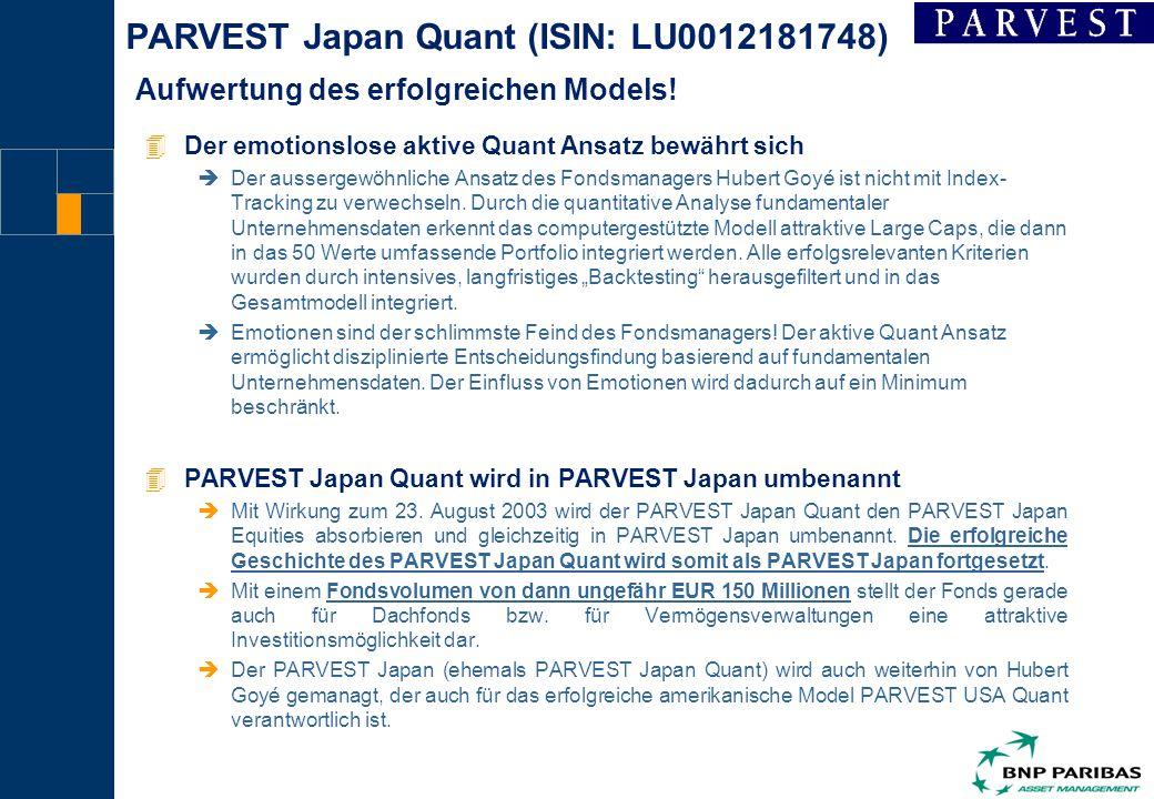 3 PARVEST Japan Quant (ISIN: LU0012181748) 4Der emotionslose aktive Quant Ansatz bewährt sich èDer aussergewöhnliche Ansatz des Fondsmanagers Hubert Goyé ist nicht mit Index- Tracking zu verwechseln.