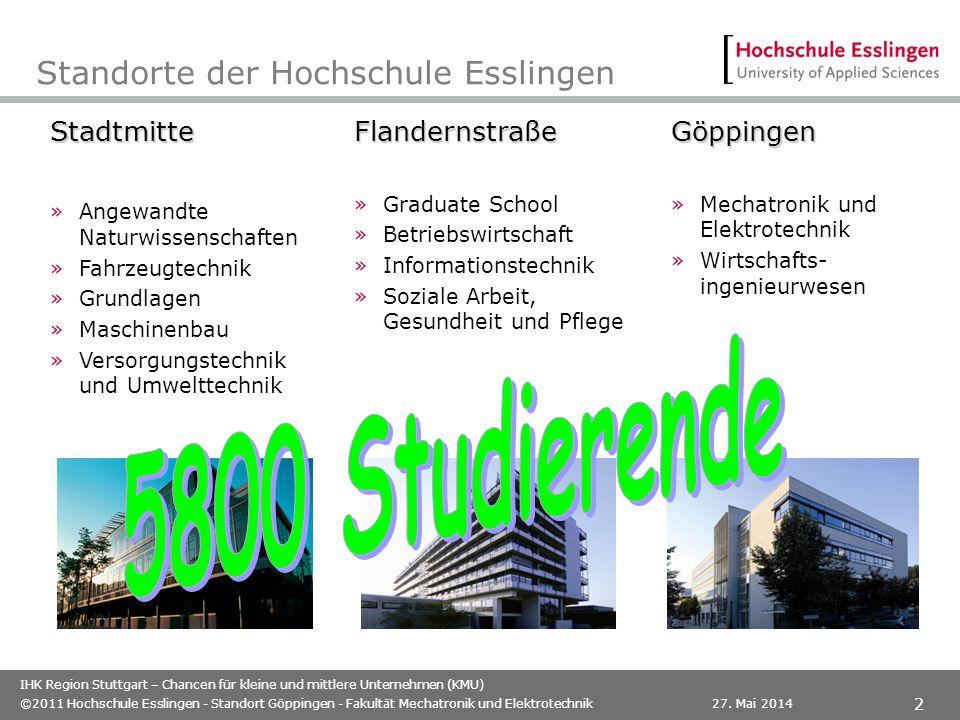 IHK Region Stuttgart – Chancen für kleine und mittlere Unternehmen (KMU) Standorte der Hochschule Esslingen 27.