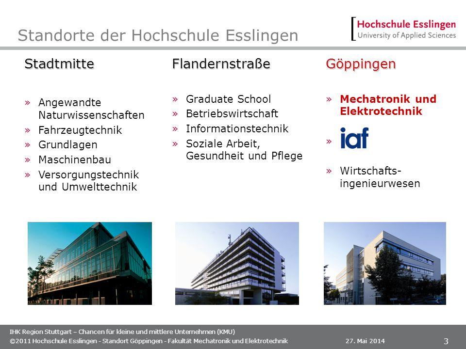 IHK Region Stuttgart – Chancen für kleine und mittlere Unternehmen (KMU) Standorte der Hochschule Esslingen 27. Mai 2014©2011 Hochschule Esslingen - S