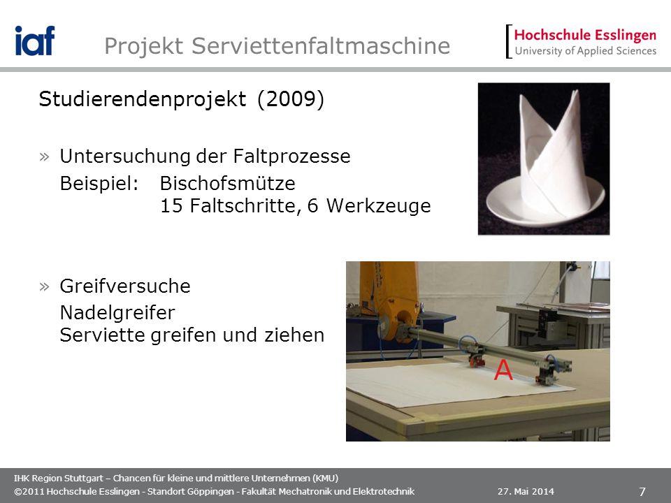 IHK Region Stuttgart – Chancen für kleine und mittlere Unternehmen (KMU) Studierendenprojekt (2009) »Untersuchung der Faltprozesse Beispiel:Bischofsmü
