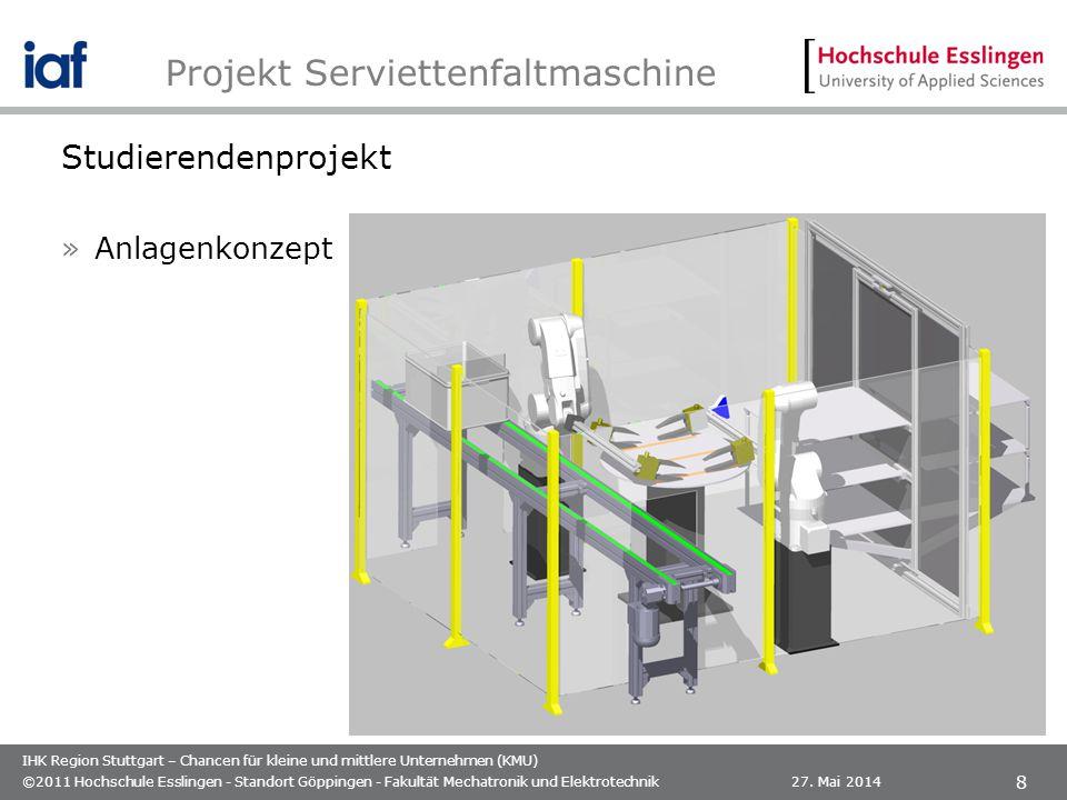 IHK Region Stuttgart – Chancen für kleine und mittlere Unternehmen (KMU) Studierendenprojekt »Anlagenkonzept 27. Mai 2014©2011 Hochschule Esslingen -