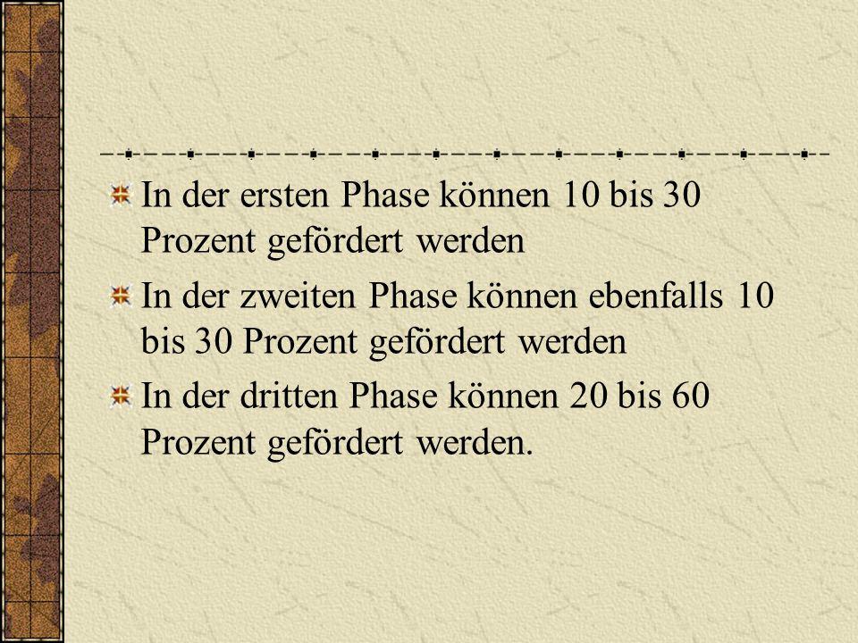 In der ersten Phase können 10 bis 30 Prozent gefördert werden In der zweiten Phase können ebenfalls 10 bis 30 Prozent gefördert werden In der dritten