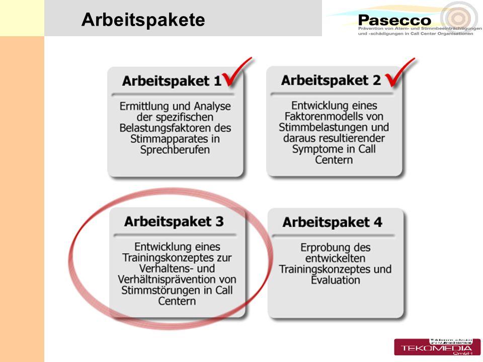 Quelle:http://www.knill.com/Sprache/Atmung.html Zwerchfell