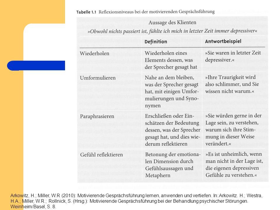Arkowitz, H.; Miller, W.R (2010): Motivierende Gesprächsführung lernen, anwenden und vertiefen. In: Arkowitz. H.; Westra, H.A.; Miller, W.R.; Rollnick