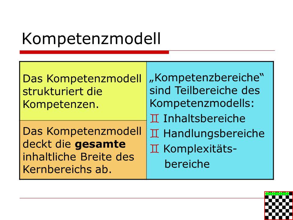 Kompetenzmodell Das Kompetenzmodell strukturiert die Kompetenzen.