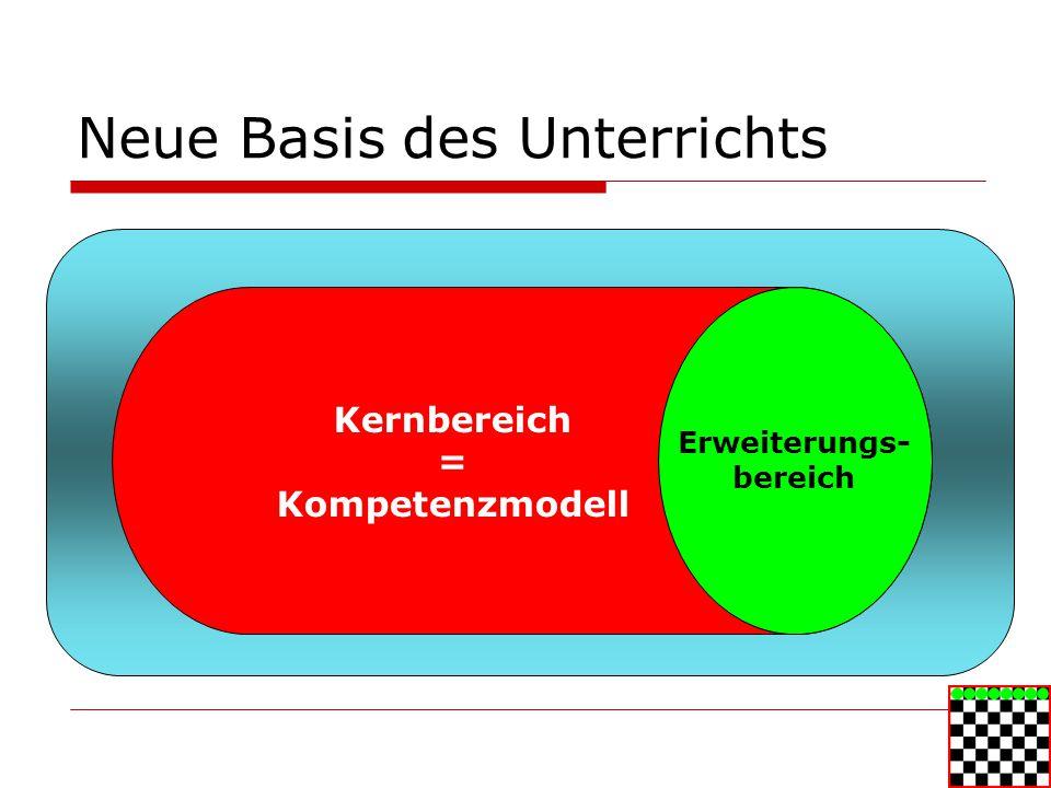 Neue Basis des Unterrichts Kernbereich = Kompetenzmodell Erweiterungs- bereich