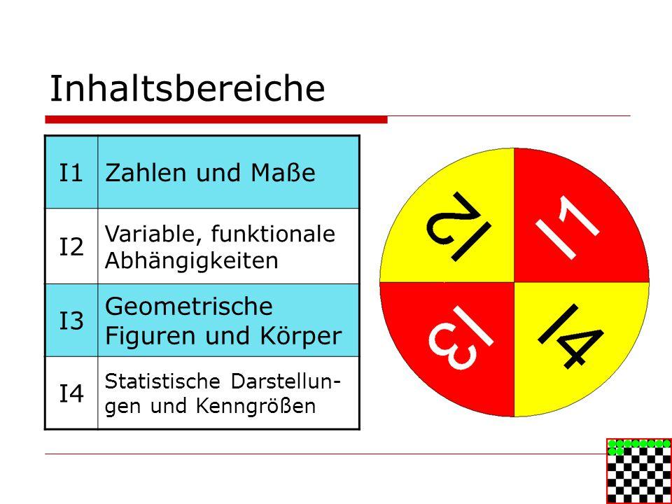 Inhaltsbereiche I1Zahlen und Maße I2 Variable, funktionale Abhängigkeiten I3 Geometrische Figuren und Körper I4 Statistische Darstellun- gen und Kenngrößen