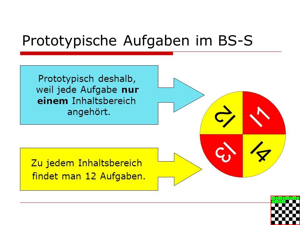 Prototypische Aufgaben im BS-S Zu jedem Inhaltsbereich findet man 12 Aufgaben.