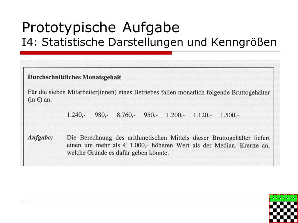 Prototypische Aufgabe I4: Statistische Darstellungen und Kenngrößen
