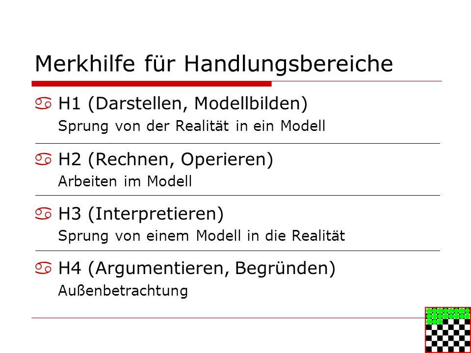 Merkhilfe für Handlungsbereiche H1 (Darstellen, Modellbilden) Sprung von der Realität in ein Modell H2 (Rechnen, Operieren) Arbeiten im Modell H3 (Interpretieren) Sprung von einem Modell in die Realität H4 (Argumentieren, Begründen) Außenbetrachtung