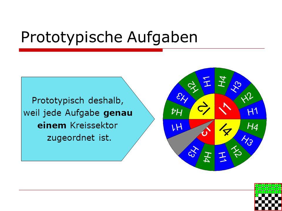 Prototypische Aufgaben Prototypisch deshalb, weil jede Aufgabe genau einem Kreissektor zugeordnet ist.