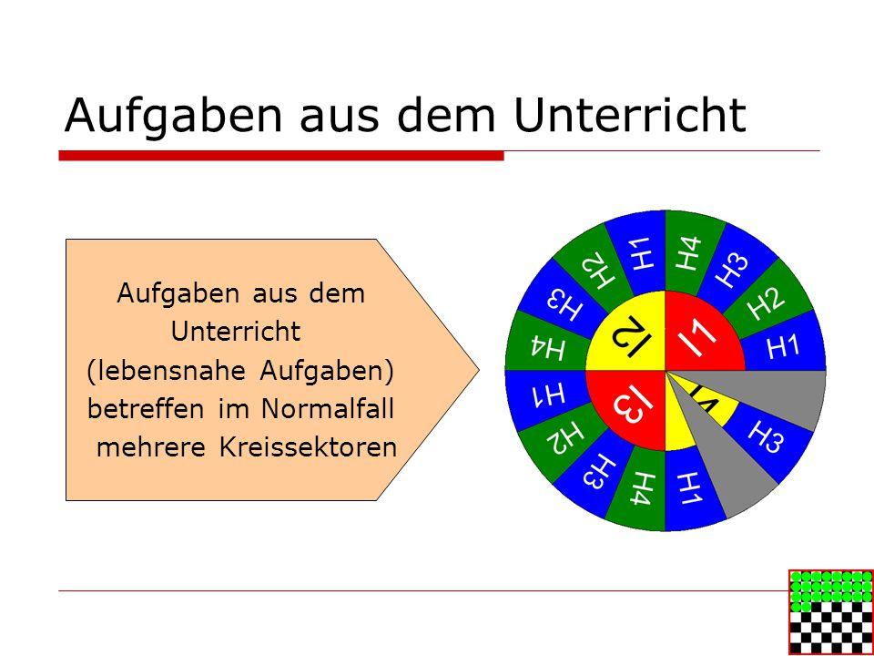 Aufgaben aus dem Unterricht Aufgaben aus dem Unterricht (lebensnahe Aufgaben) betreffen im Normalfall mehrere Kreissektoren