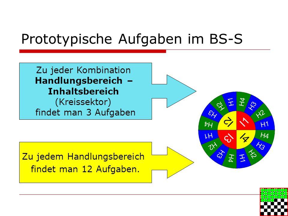 Prototypische Aufgaben im BS-S Zu jedem Handlungsbereich findet man 12 Aufgaben.