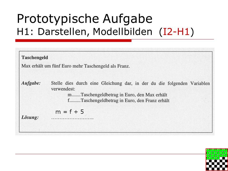 Prototypische Aufgabe H1: Darstellen, Modellbilden (I2-H1) m = f + 5