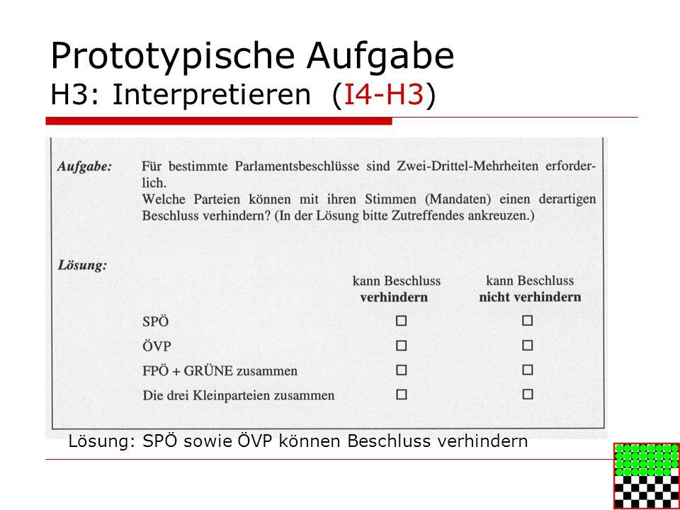 Lösung: SPÖ sowie ÖVP können Beschluss verhindern