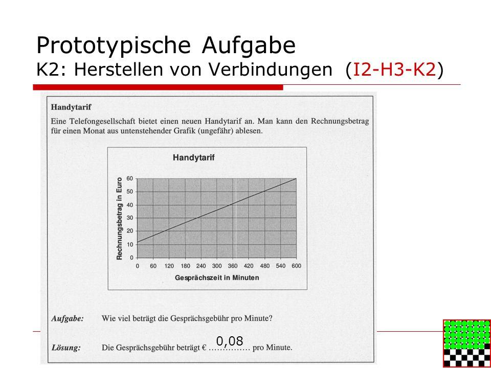 Prototypische Aufgabe K2: Herstellen von Verbindungen (I2-H3-K2) 0,08