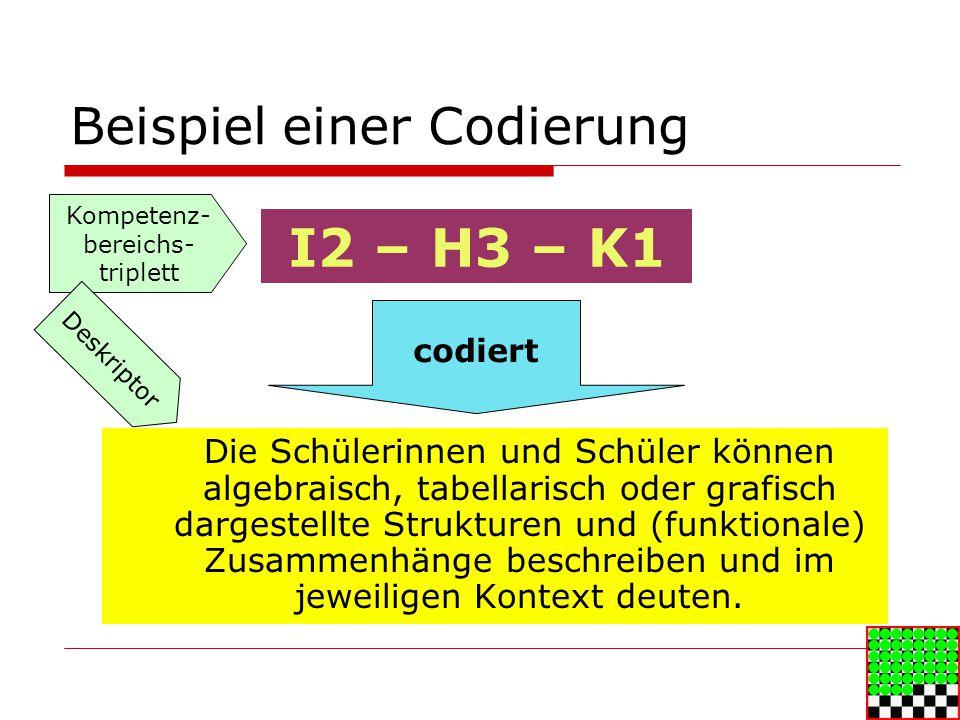 Beispiel einer Codierung Die Schülerinnen und Schüler können algebraisch, tabellarisch oder grafisch dargestellte Strukturen und (funktionale) Zusammenhänge beschreiben und im jeweiligen Kontext deuten.