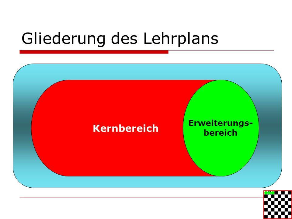 Gliederung des Lehrplans Kernbereich Erweiterungs- bereich