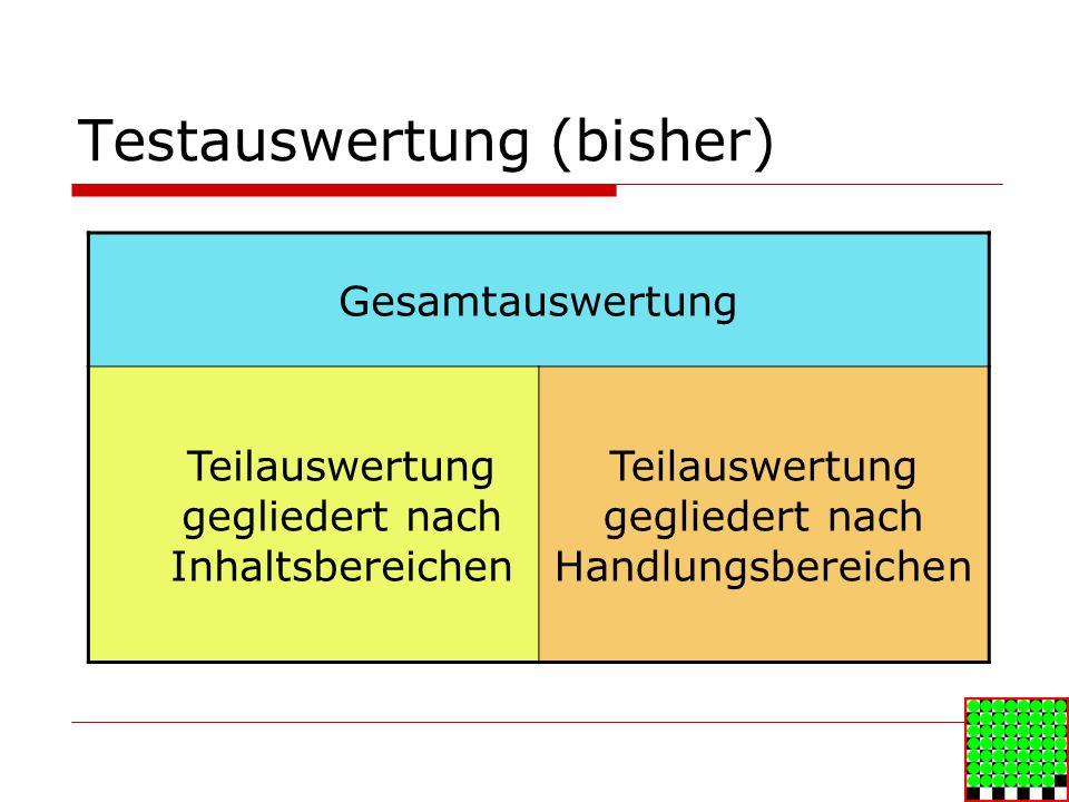 Testauswertung (bisher) Gesamtauswertung Teilauswertung gegliedert nach Inhaltsbereichen Teilauswertung gegliedert nach Handlungsbereichen