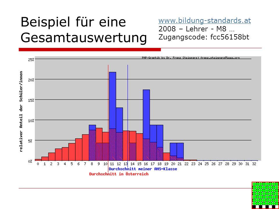 Beispiel für eine Gesamtauswertung www.bildung-standards.at 2008 – Lehrer - M8 … Zugangscode: fcc56158bt