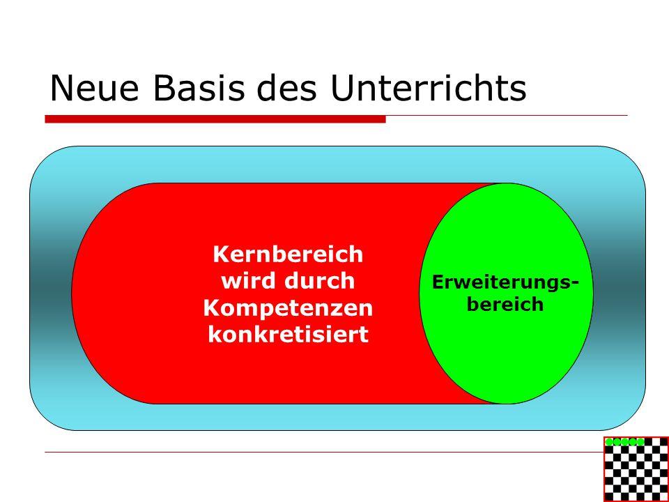 Neue Basis des Unterrichts Kernbereich wird durch Kompetenzen konkretisiert Erweiterungs- bereich