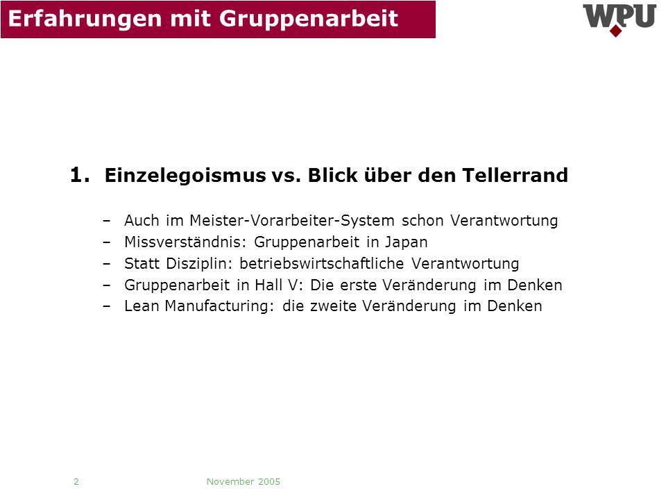 November 2005 2 1. Einzelegoismus vs. Blick über den Tellerrand –Auch im Meister-Vorarbeiter-System schon Verantwortung –Missverständnis: Gruppenarbei