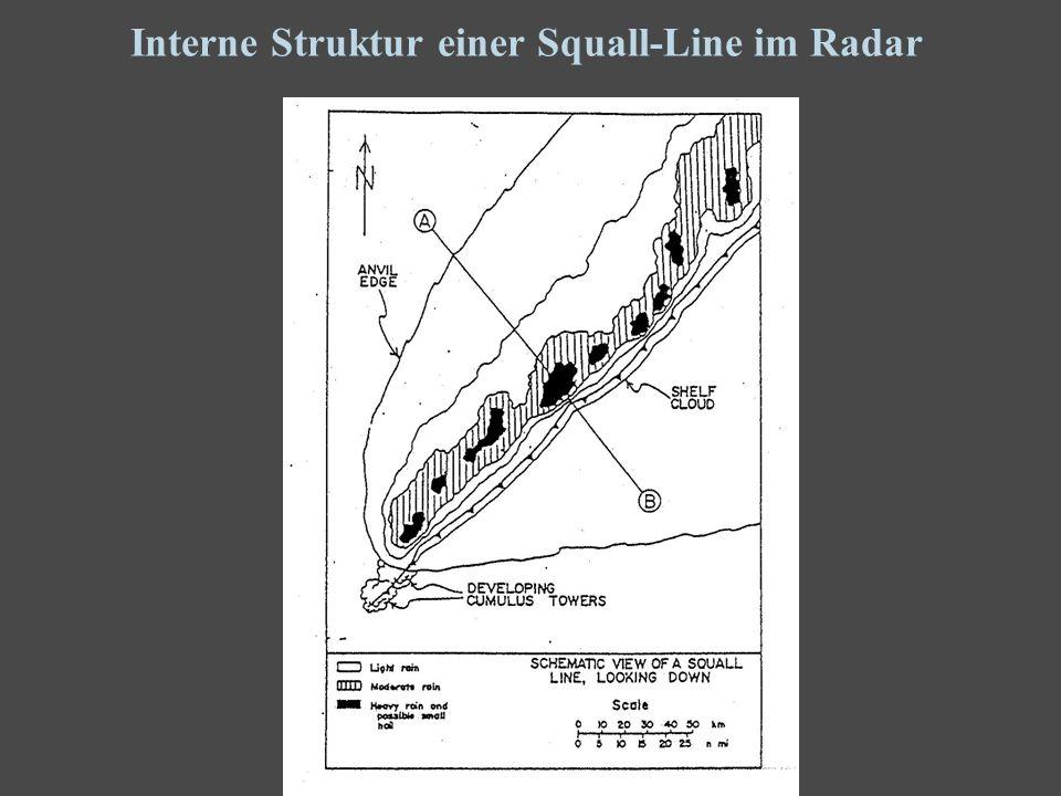 4 Interne Struktur einer Squall-Line im Radar