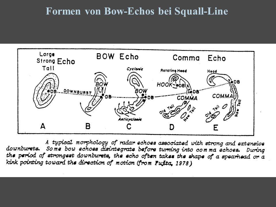 5 Formen von Bow-Echos bei Squall-Line