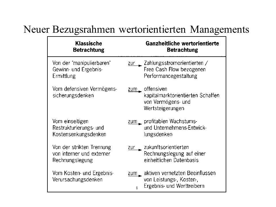 8 Neuer Bezugsrahmen wertorientierten Managements
